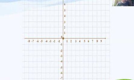 """Урок на тему: """"Координатная плоскость"""", 6 класс"""