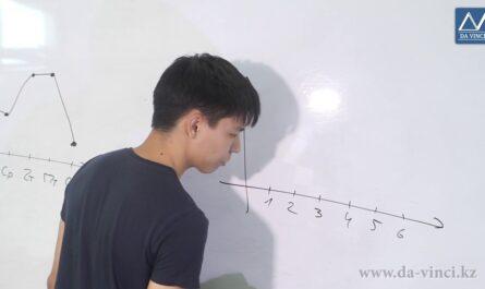 6 класс, 25 урок, Графики