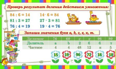 Математика 3 класс. Проверка умножения делением. Проверка деления умножением.