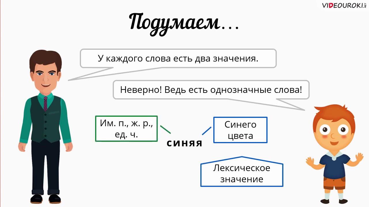 Разделы науки о языке