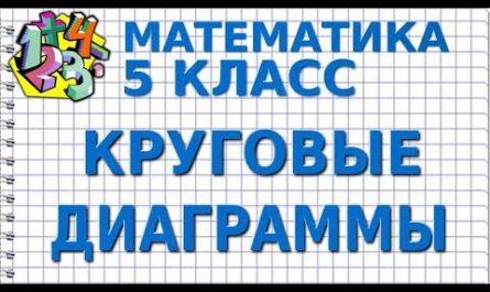 КРУГОВЫЕ ДИАГРАММЫ. Видеоурок   МАТЕМАТИКА 5 класс