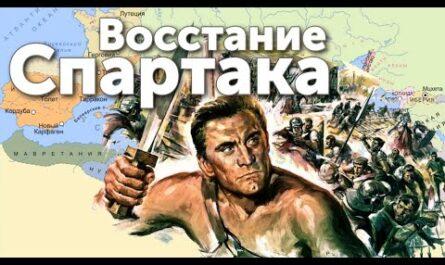 Восстание Спартака. Интерактивная карта