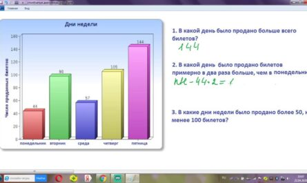 Урок 6 класс_ математика_ Столбчатые диаграммы