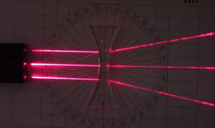 Линзы, оптическая сила линзы, формула тонкой линзы - Исаева Ирина Олеговна