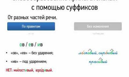 Словообразование прилагательных с помощью суффиксов (6 класс, видеоурок-презентация)
