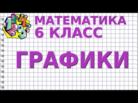 ГРАФИКИ. Видеоурок | МАТЕМАТИКА 6 класс