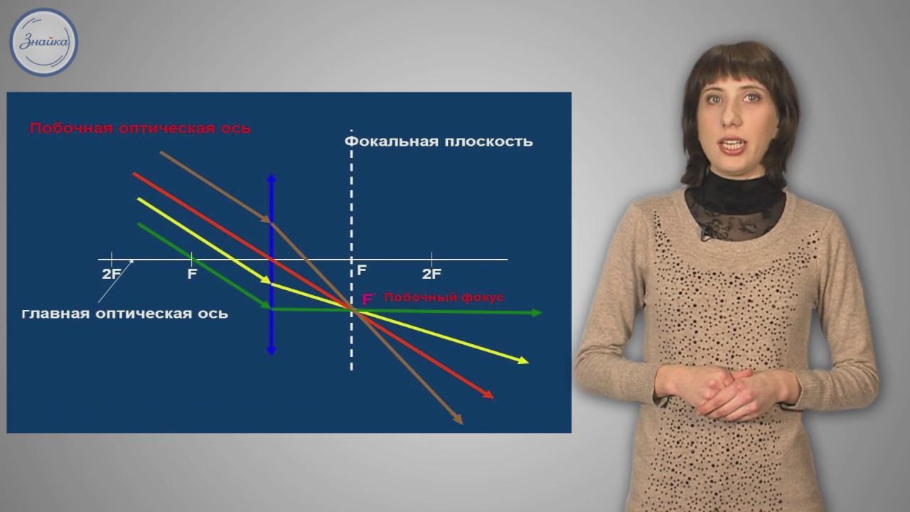 Физика 8 класс.  Линзы.  Оптическая сила линз