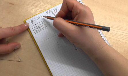 Графики линейной зависимости. 6 класс