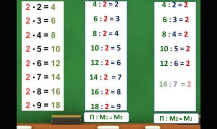 2 класс Математика 2нед  Деление на 2