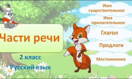 Части речи. Русский язык 2 класс.