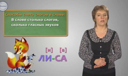 Уроки русского языка 1 класс Слоги и ударение