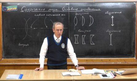 Урок 395. Сферические линзы. Основные определения