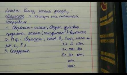 Морфологический разбор глагола (5 кл.).