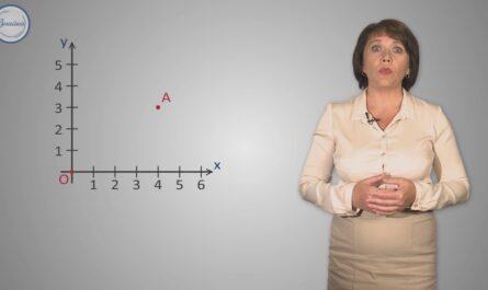 Математика 6 Координатная плоскость