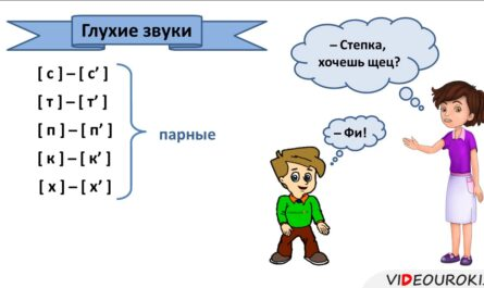 02  Повторение  Фонетика и графика