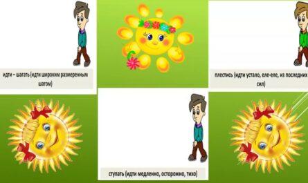 Русский язык 7-класс Лексика и Фразеология