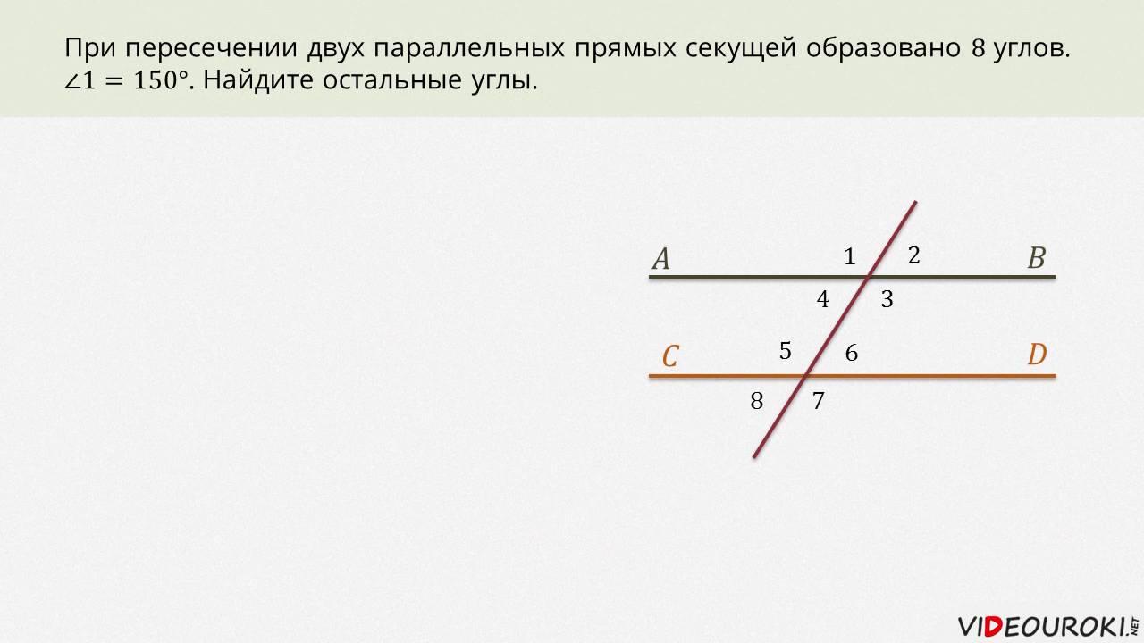 """Видеоурок """"Параллельные прямые"""""""