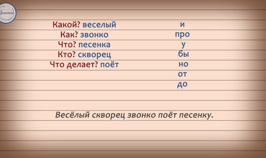 Русский 3 Части речи в русском языке
