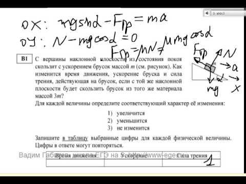 Видеоуроки по физике  В1 Реальный вариант 2013