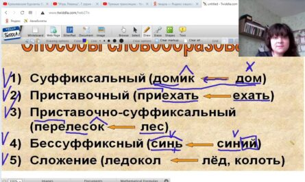6 класс Урок№ 12 Повторение. Словообразование