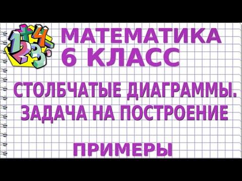 СТОЛБЧАТЫЕ ДИАГРАММЫ. ЗАДАЧА НА ПОСТРОЕНИЕ. Примеры | МАТЕМАТИКА 6 класс