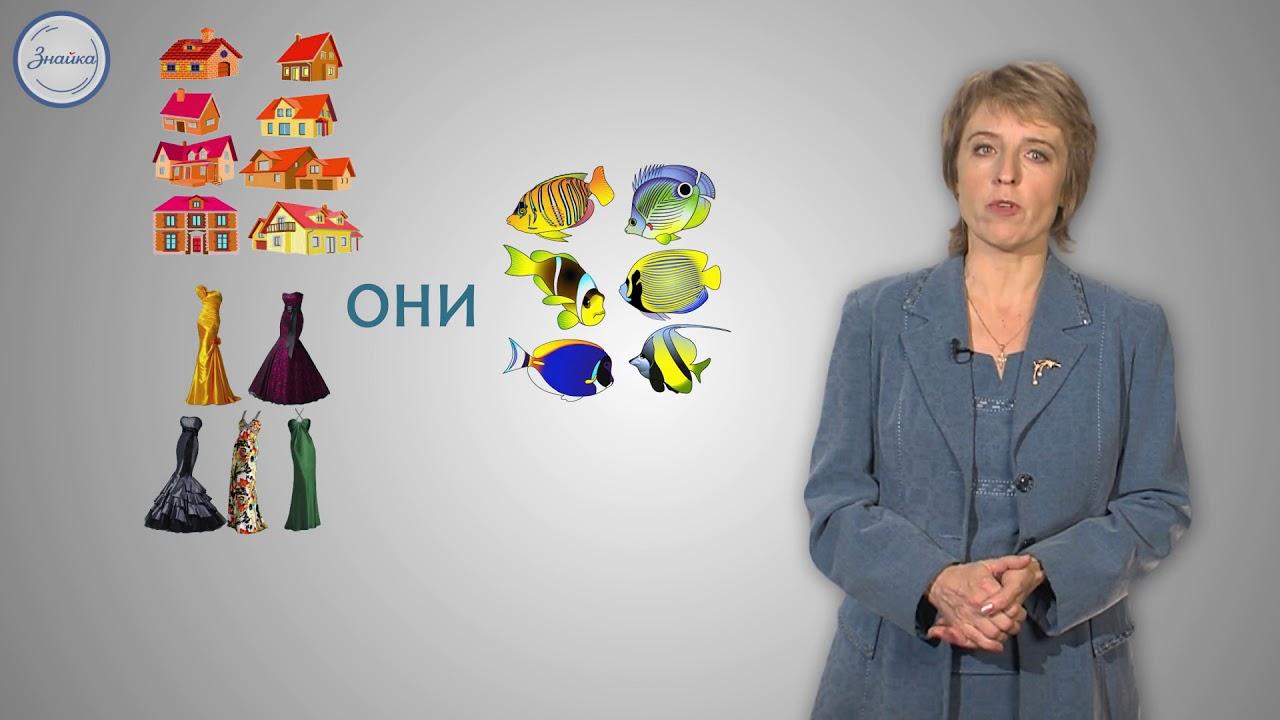 Русский язык 3 класс. Местоимение как часть речи