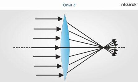 68 Линзы  Оптическая сила линзы   Физика 8 класс #30   Инфоурок