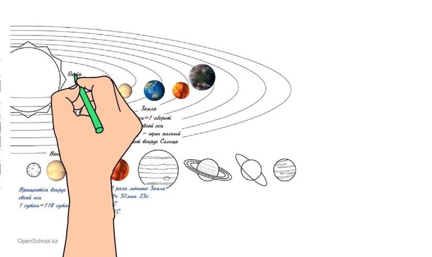 Планеты солнечной системы – Нарметова Дильдар Халметовна