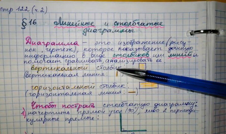 §16 Линейные и столбчатые диаграммы. 5 класс. Математика 2 часть Герасимов