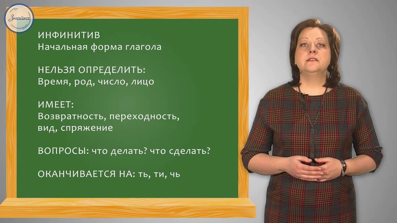 Уроки русского Инфинитив