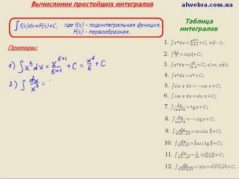 """Видеоурок по математике """"Вычисление интегралов - 1"""""""