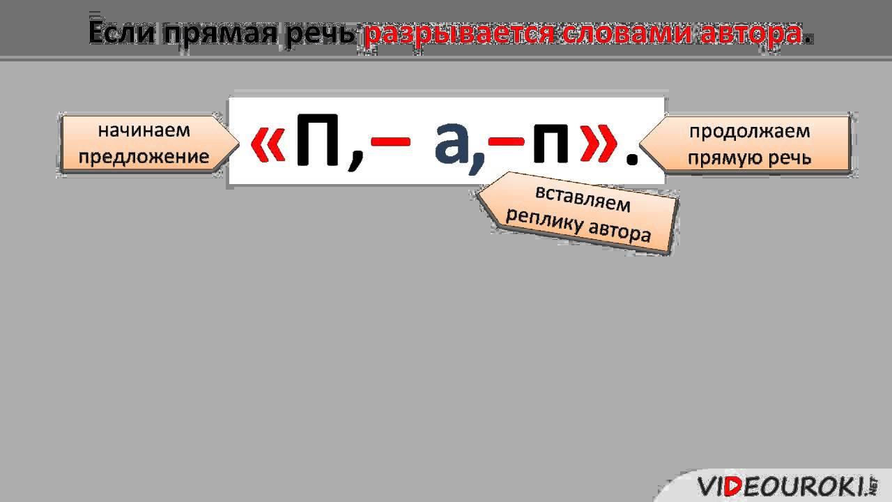 """Видеоурок по русскому языку """"Предложения с прямой речью. Знаки препинания в них"""""""