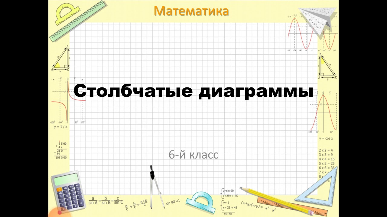 Урок 2. Столбчатые диаграммы.