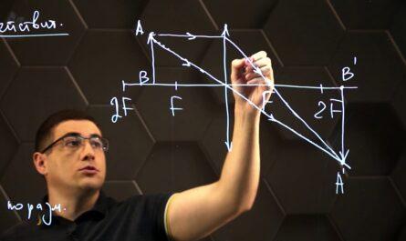 Линзы, оптическая сила линзы, формула тонкой линзы.Построение изображений в линзах.Прак.ч. 8 класс.