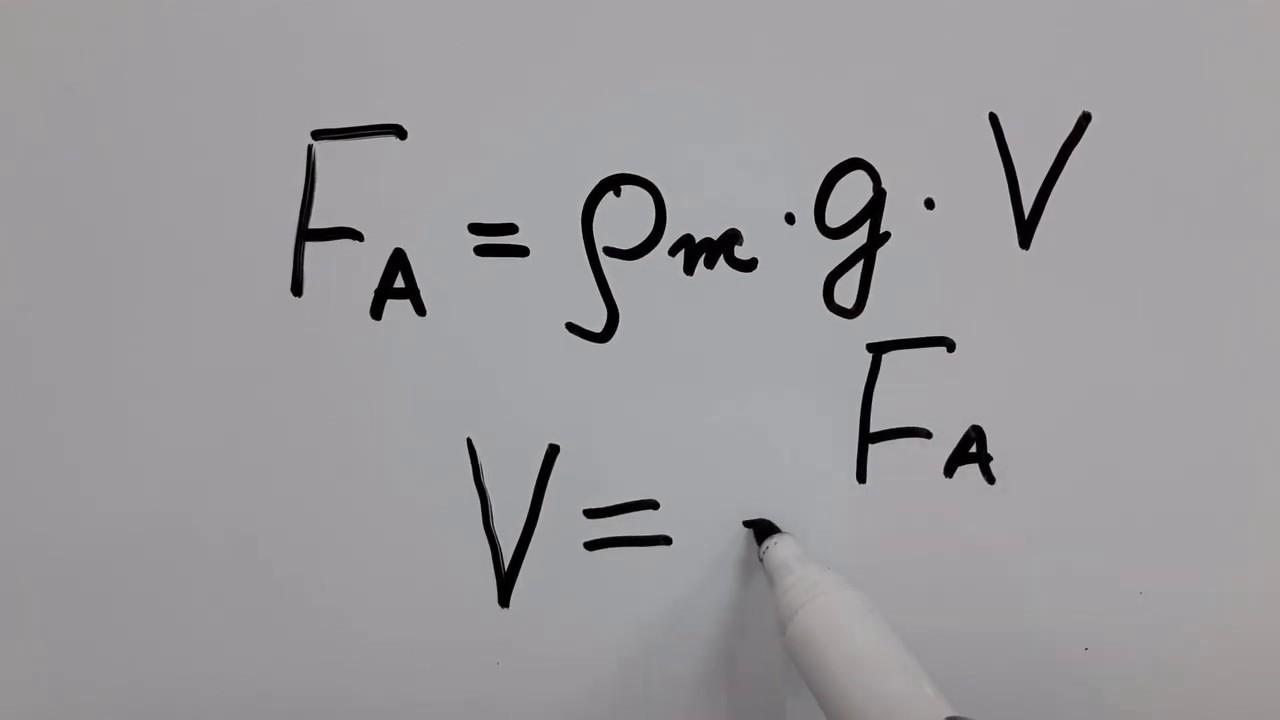 Физика. 7 класс. Формулы