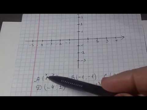 6 кл Как построить точки на координатной плоскости