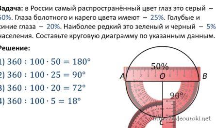 44  Круговые диаграммы