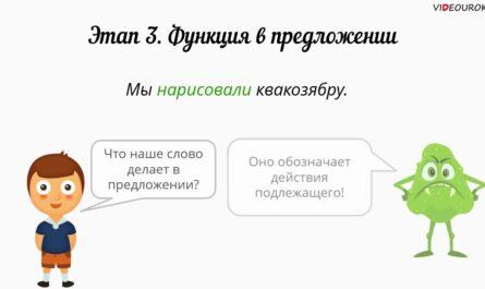 83  Морфологический разбор глагола