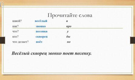 Русский язык, 4 класс, Части речи
