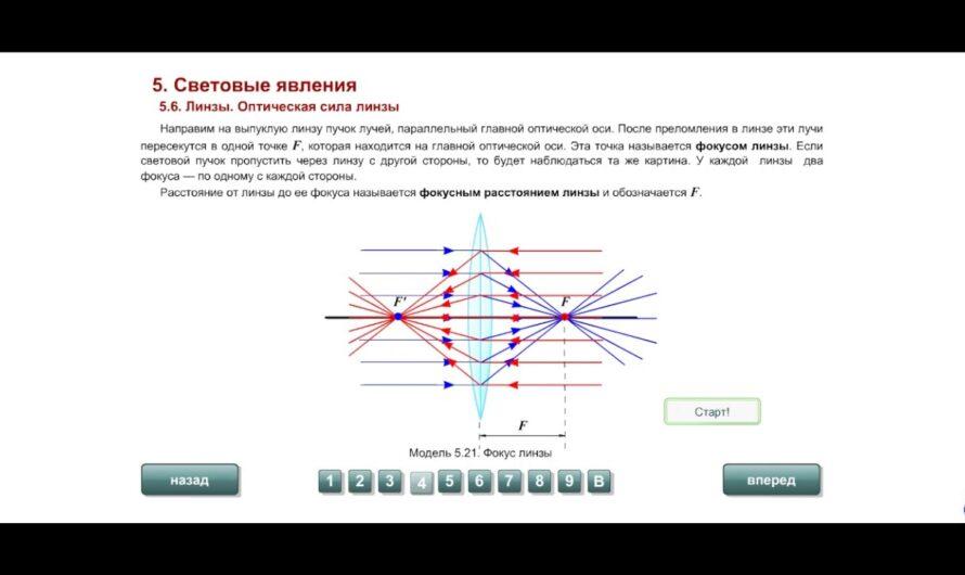 8 кл.  Линзы.  Оптическая сила линзы