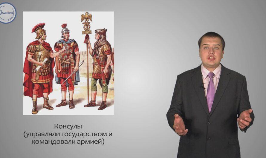 История 5 Устройство Римской республики