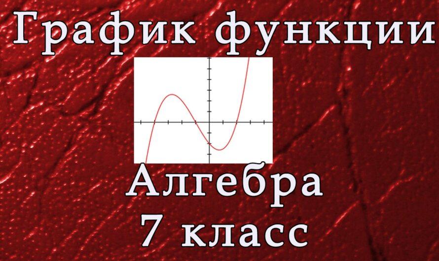 График функции. Алгебра 7 класс