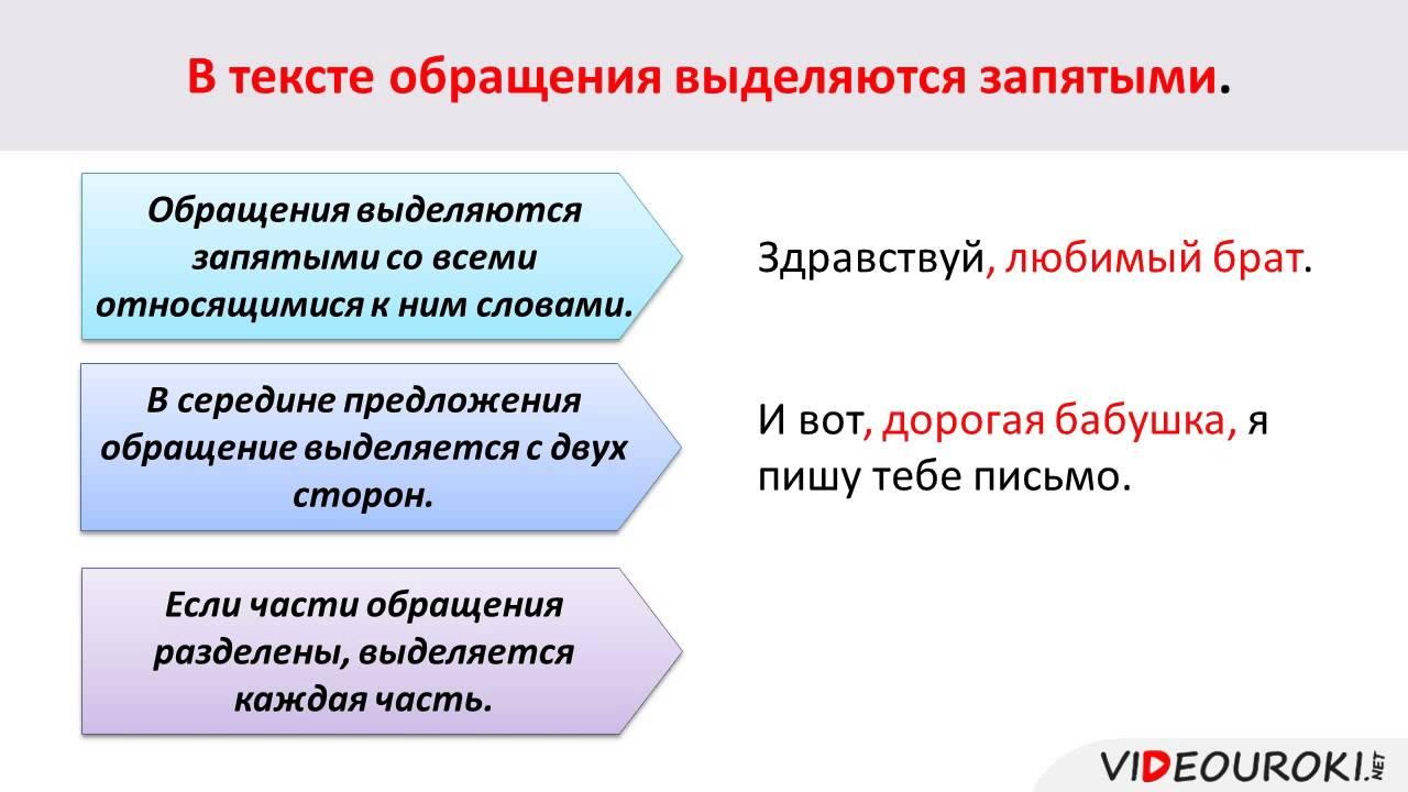 """Видеоурок по русскому языку """"Обращения и знаки препинания при них"""""""