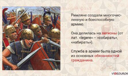 Устройство Римской республики