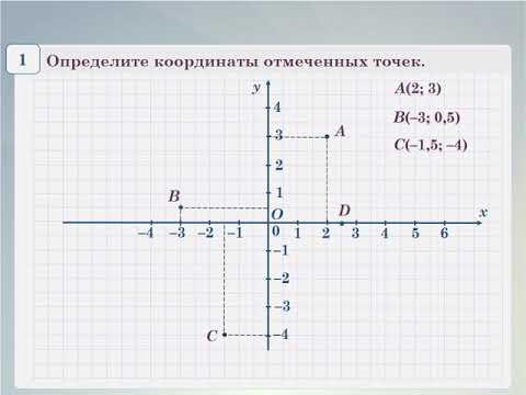 Математика 6 класс 14 Координатная плоскость