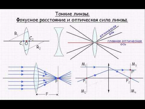 Тонкие линзы  Фокусное расстояние и оптическая сила линзы  Урок 94