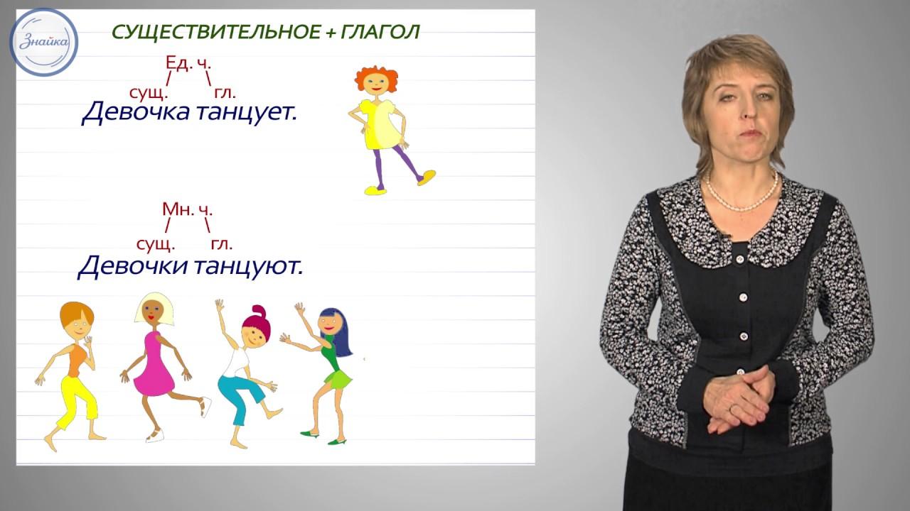 Русский язык 3 класс. Изменение глаголов по числам.
