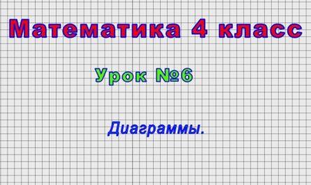 Математика 4 класс (Урок№6 - Диаграммы.)