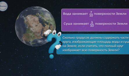 круговые диаграммы тема