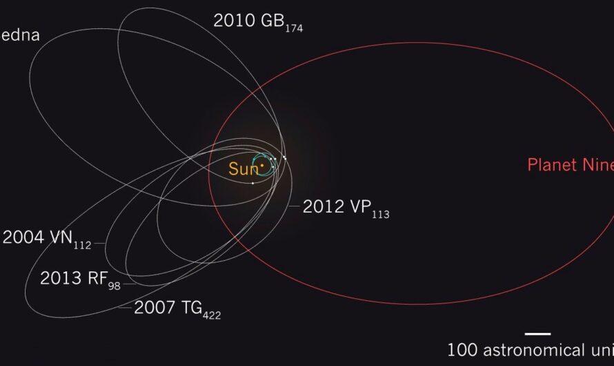 Тайна планеты Х. Громкое открытие или ошибка в расчетах?